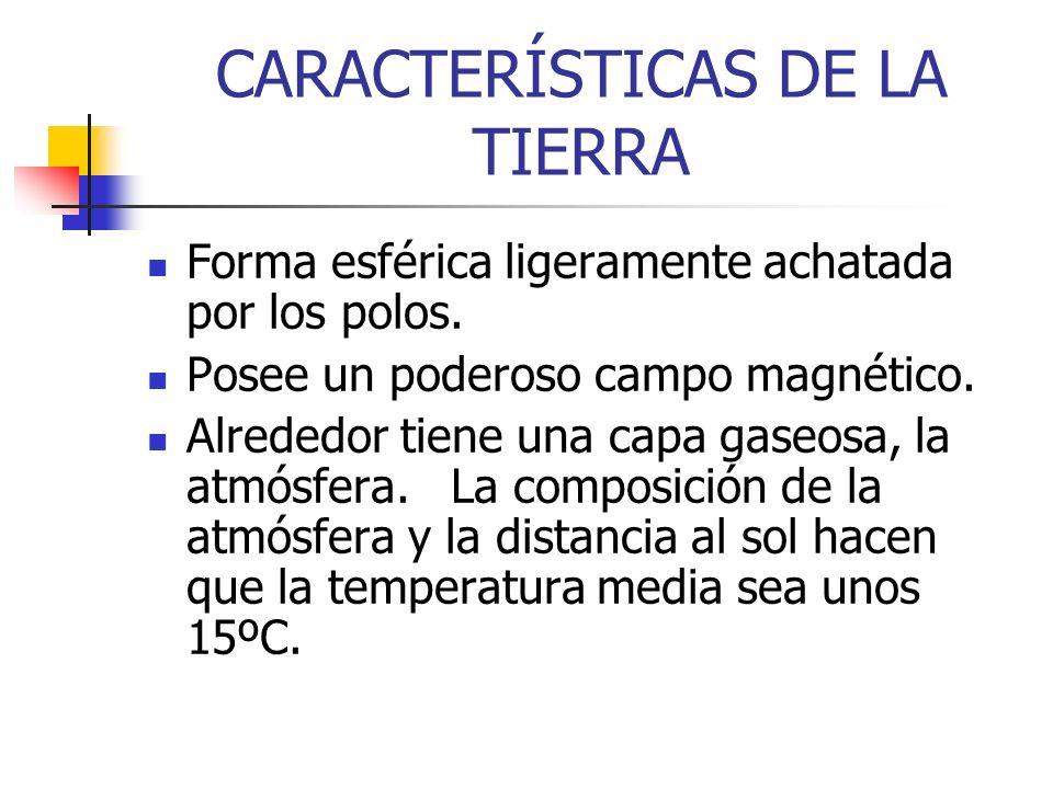 CARACTERÍSTICAS DE LA TIERRA