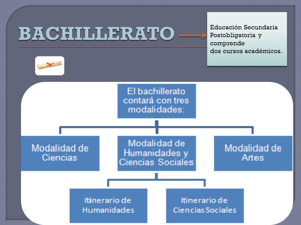 BACHILLERATO Educación Secundaria Postobligatoria y comprende