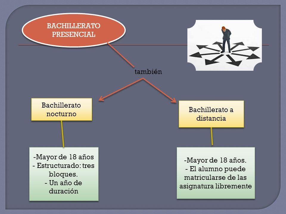 BACHILLERATO PRESENCIAL