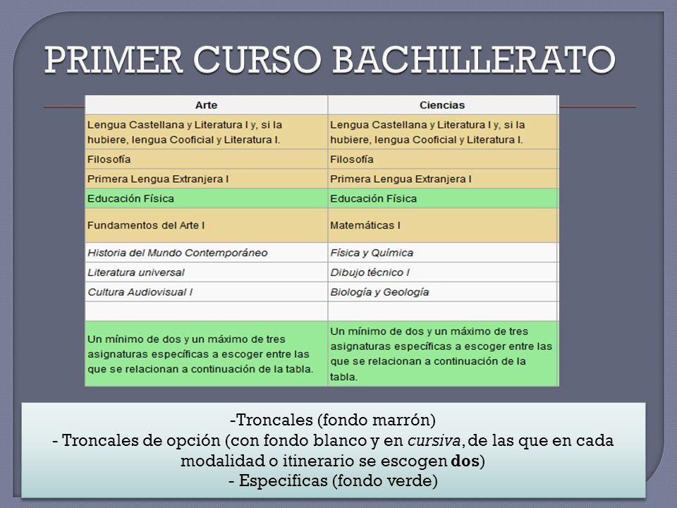 PRIMER CURSO BACHILLERATO