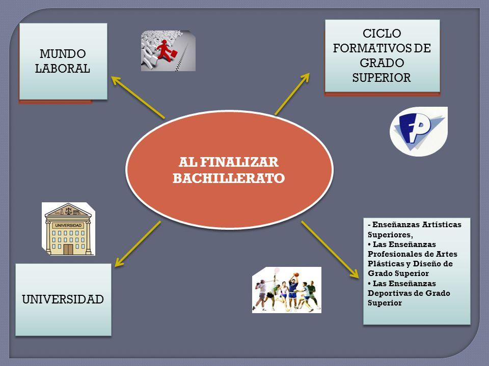 AL FINALIZAR BACHILLERATO