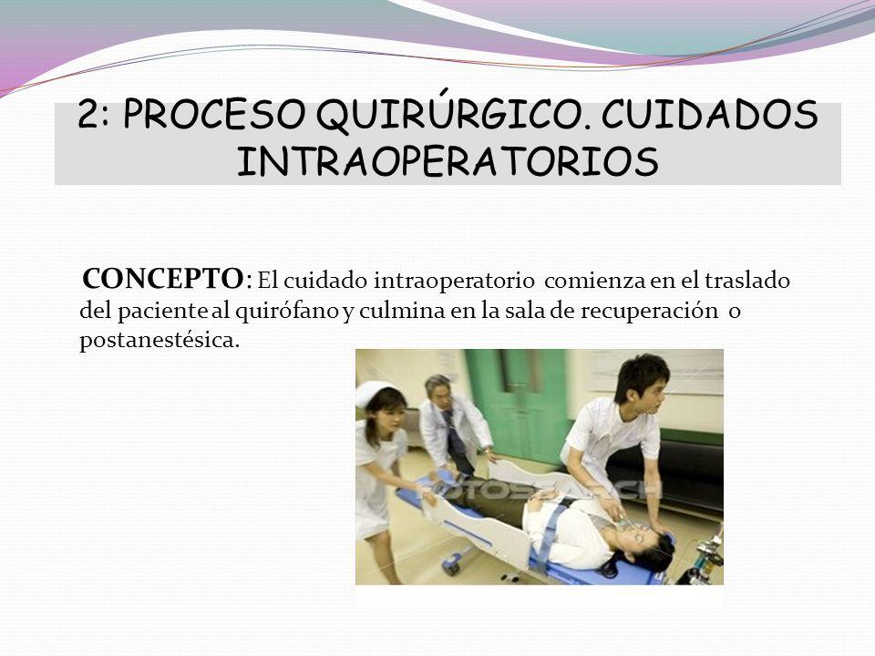 2: PROCESO QUIRÚRGICO. CUIDADOS INTRAOPERATORIOS