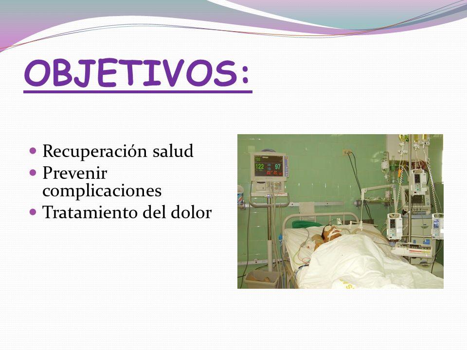 OBJETIVOS: Recuperación salud Prevenir complicaciones