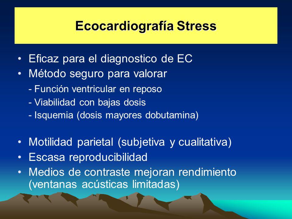 Ecocardiografía Stress