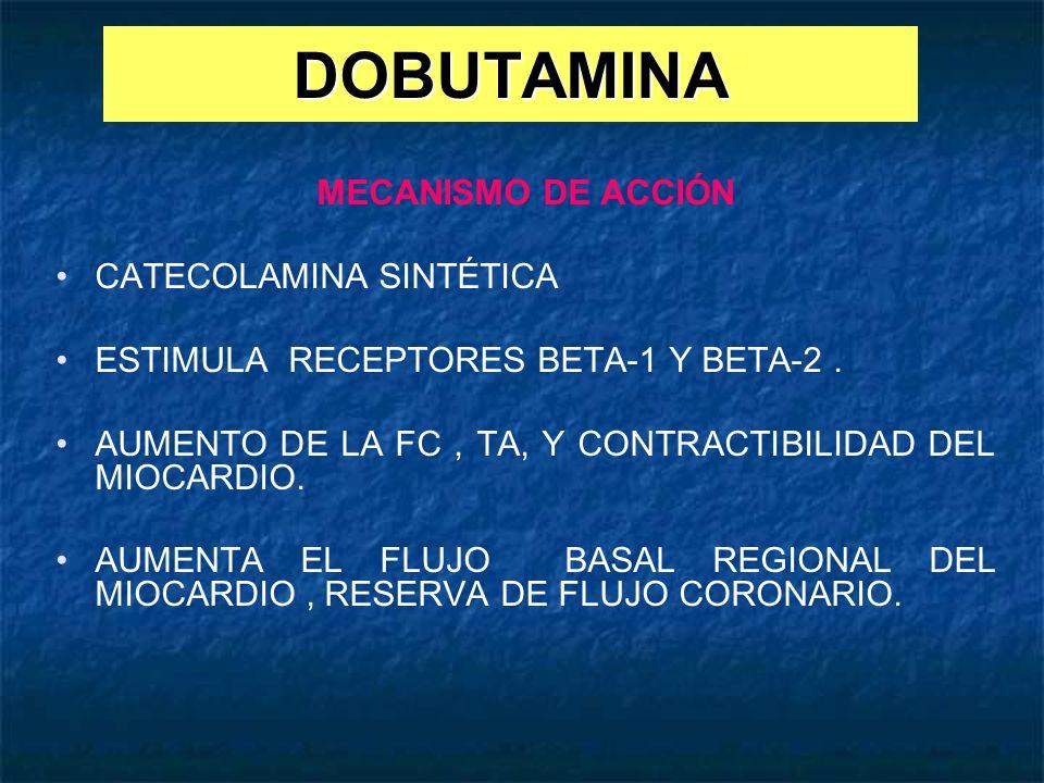DOBUTAMINA MECANISMO DE ACCIÓN CATECOLAMINA SINTÉTICA