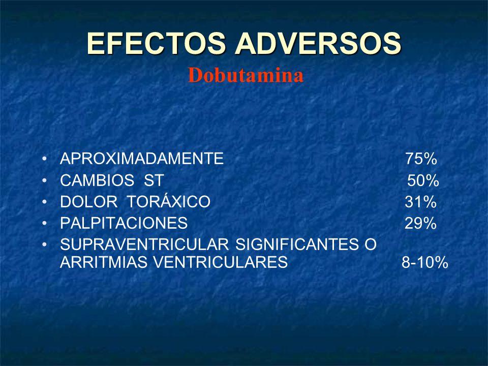 EFECTOS ADVERSOS Dobutamina APROXIMADAMENTE 75% CAMBIOS ST 50%