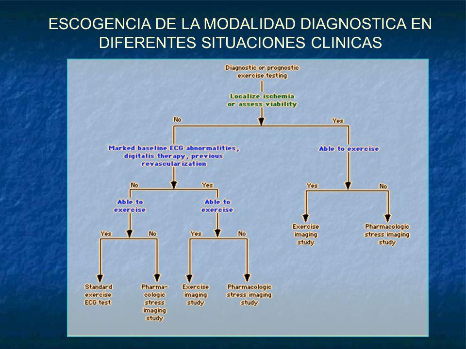 ESCOGENCIA DE LA MODALIDAD DIAGNOSTICA EN DIFERENTES SITUACIONES CLINICAS