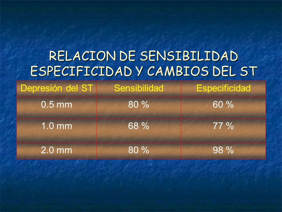 RELACION DE SENSIBILIDAD ESPECIFICIDAD Y CAMBIOS DEL ST