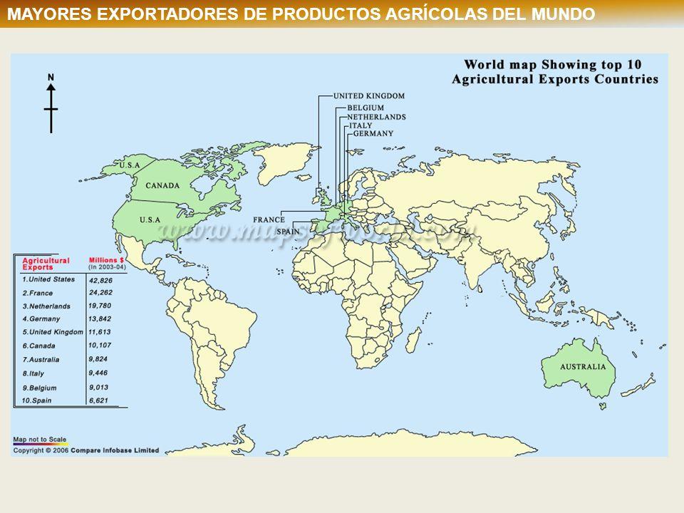 MAYORES EXPORTADORES DE PRODUCTOS AGRÍCOLAS DEL MUNDO
