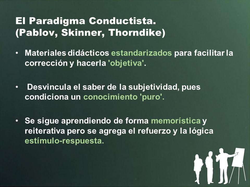 El Paradigma Conductista. (Pablov, Skinner, Thorndike)