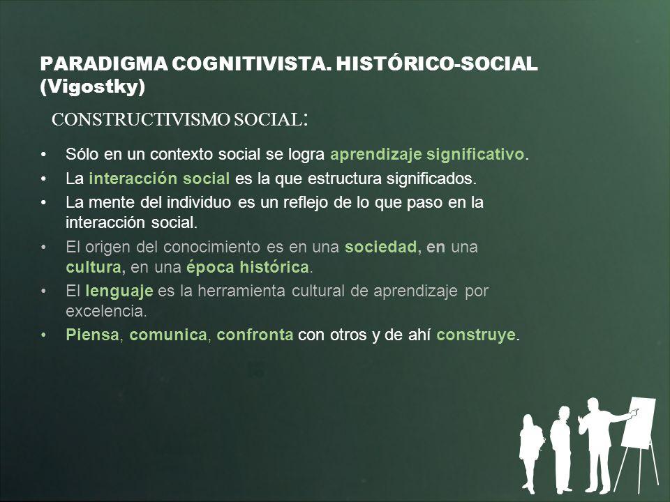 PARADIGMA COGNITIVISTA. HISTÓRICO-SOCIAL (Vigostky)