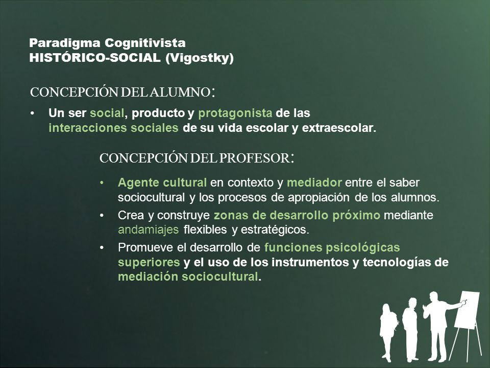 Paradigma Cognitivista HISTÓRICO-SOCIAL (Vigostky)