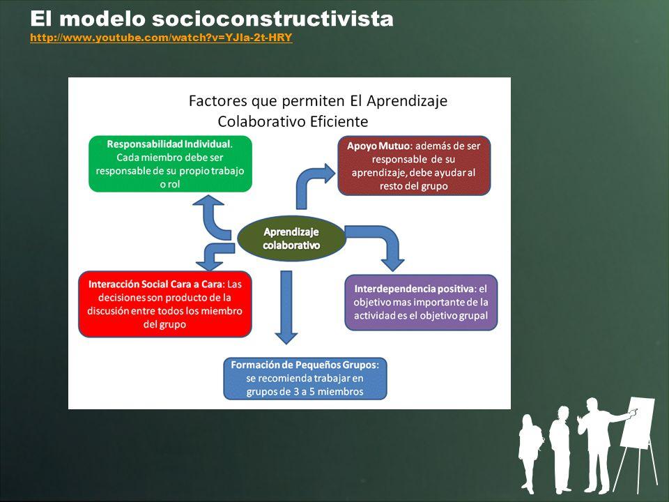 El modelo socioconstructivista http://www. youtube. com/watch