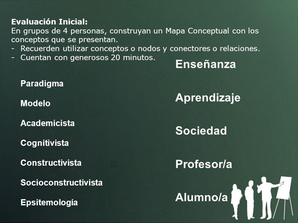 Enseñanza Aprendizaje Sociedad Profesor/a Alumno/a