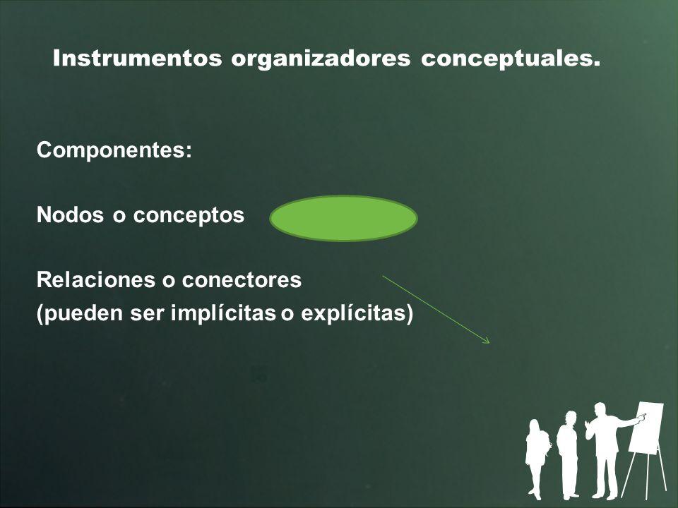 Instrumentos organizadores conceptuales.