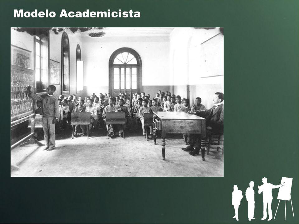Modelo Academicista
