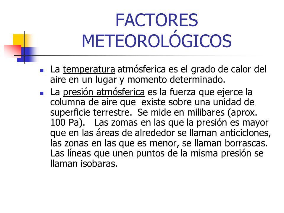 FACTORES METEOROLÓGICOS