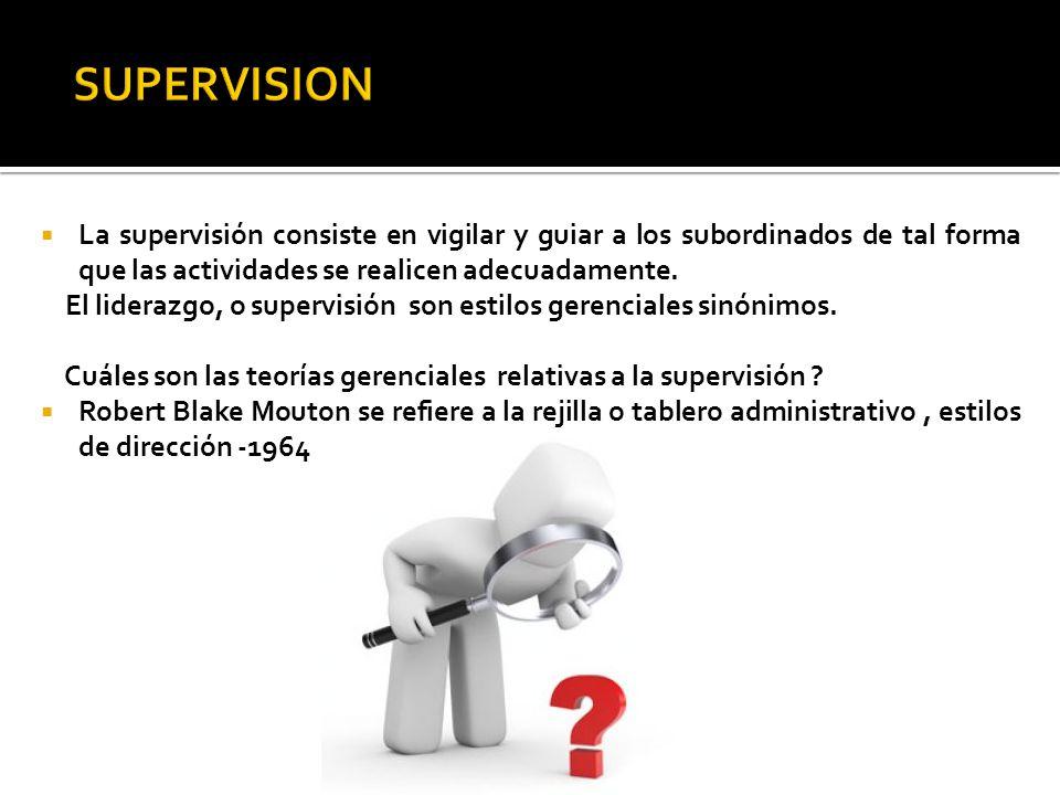SUPERVISION La supervisión consiste en vigilar y guiar a los subordinados de tal forma que las actividades se realicen adecuadamente.