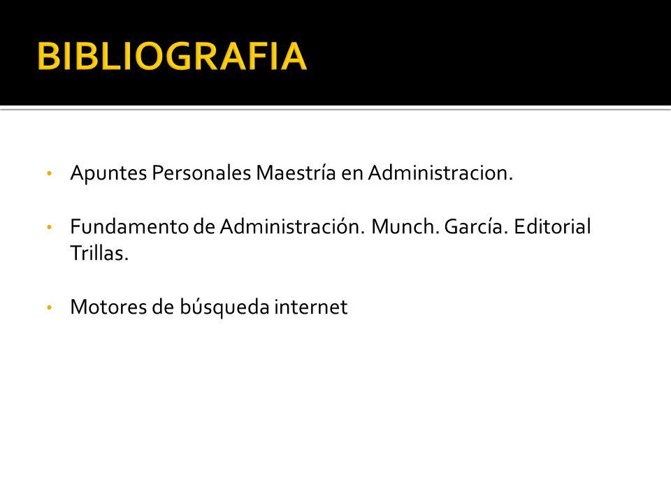 BIBLIOGRAFIA Apuntes Personales Maestría en Administracion.