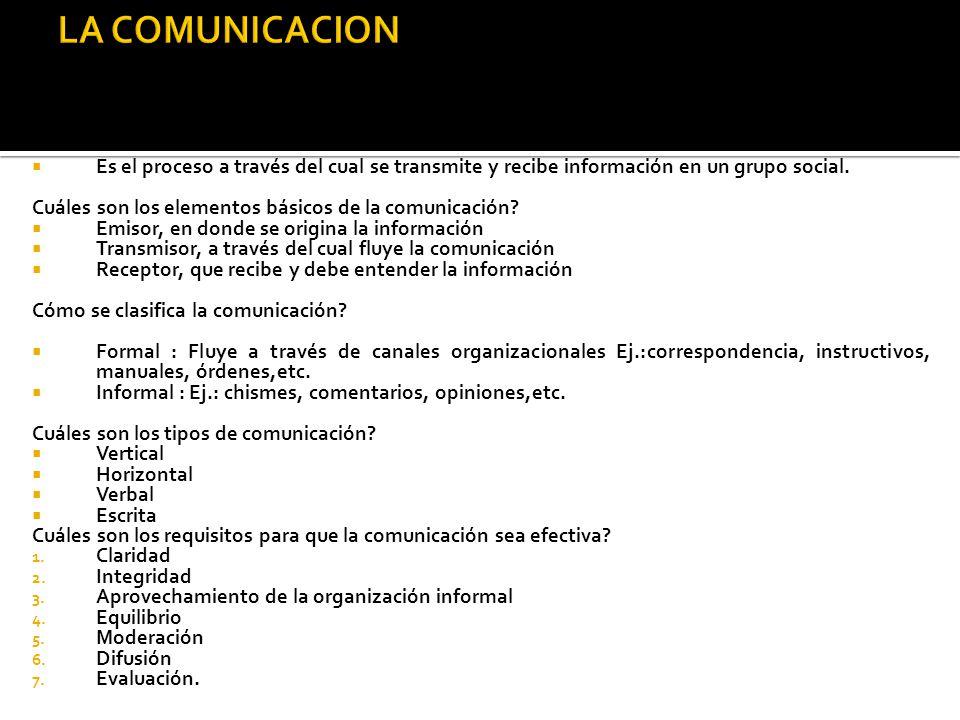 LA COMUNICACION Es el proceso a través del cual se transmite y recibe información en un grupo social.