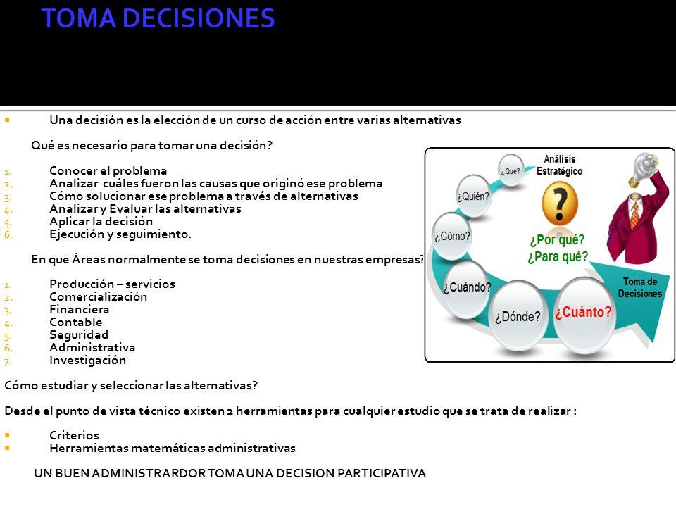 TOMA DECISIONES Una decisión es la elección de un curso de acción entre varias alternativas. Qué es necesario para tomar una decisión