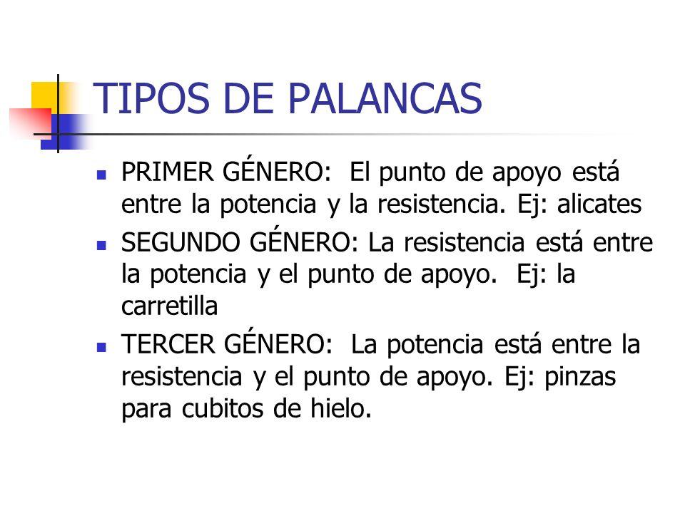 TIPOS DE PALANCAS PRIMER GÉNERO: El punto de apoyo está entre la potencia y la resistencia. Ej: alicates.