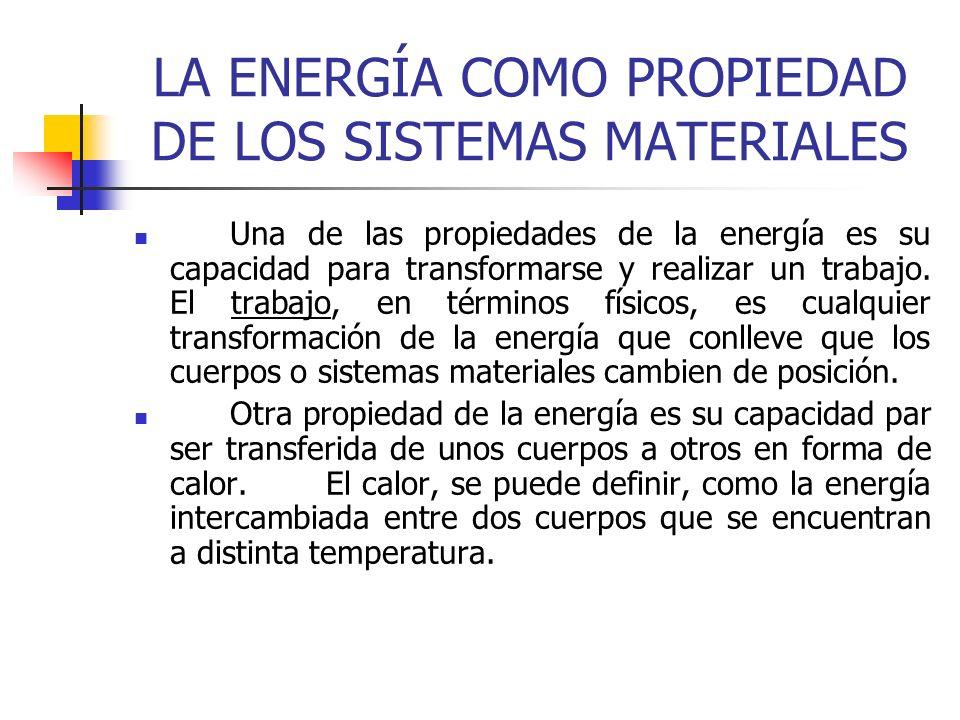 LA ENERGÍA COMO PROPIEDAD DE LOS SISTEMAS MATERIALES