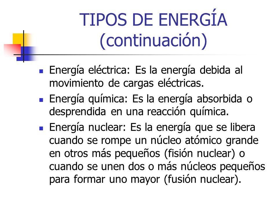 TIPOS DE ENERGÍA (continuación)