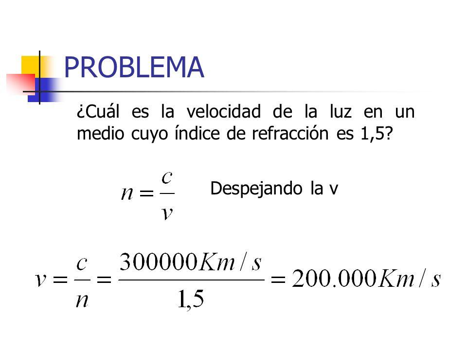 PROBLEMA ¿Cuál es la velocidad de la luz en un medio cuyo índice de refracción es 1,5.