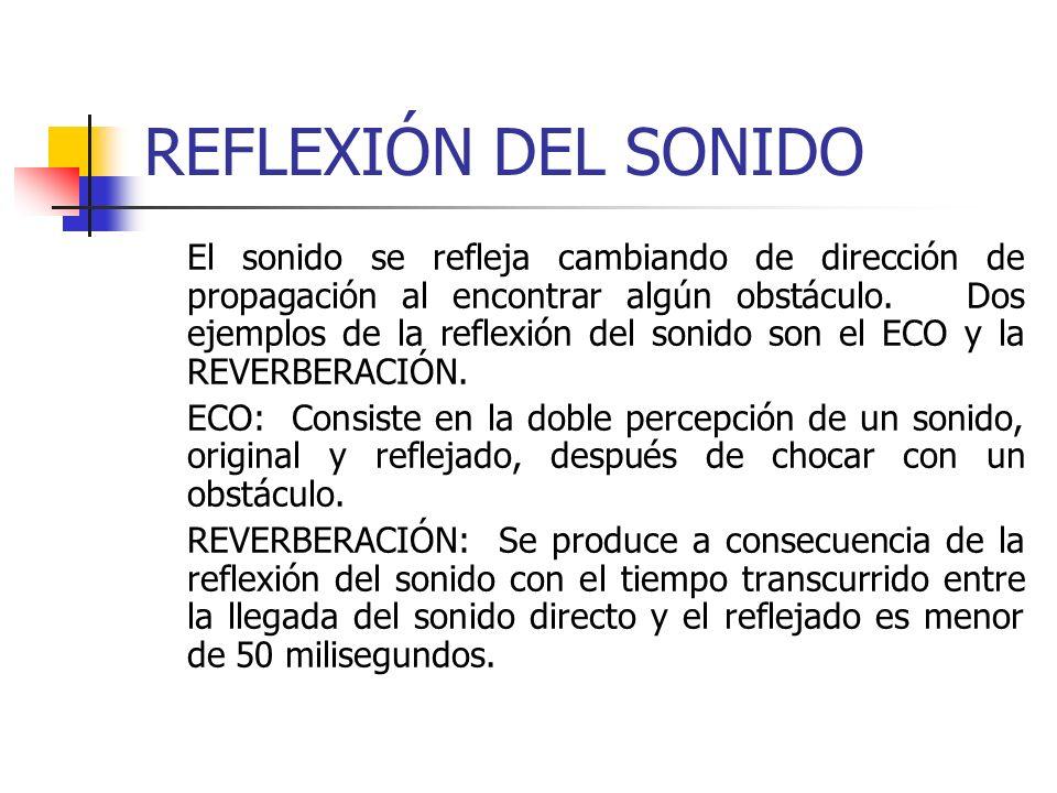 REFLEXIÓN DEL SONIDO