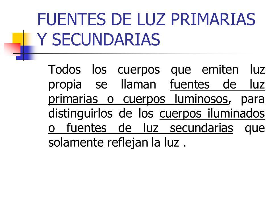 FUENTES DE LUZ PRIMARIAS Y SECUNDARIAS