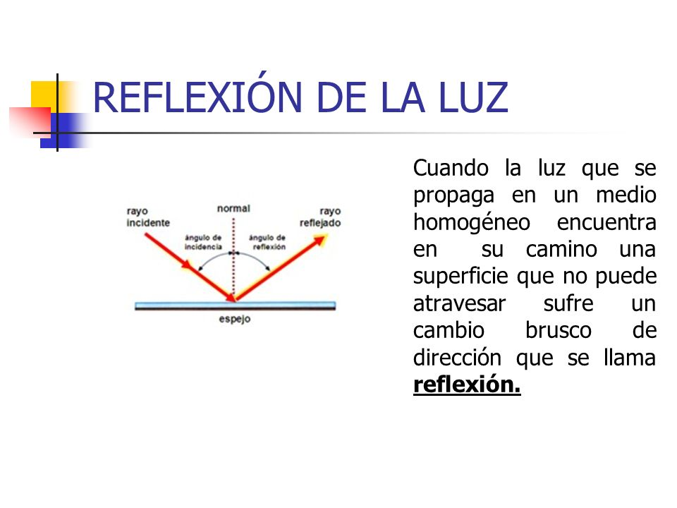 REFLEXIÓN DE LA LUZ