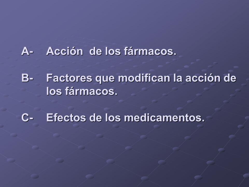 A-. Acción de los fármacos. B-. Factores que modifican la acción de