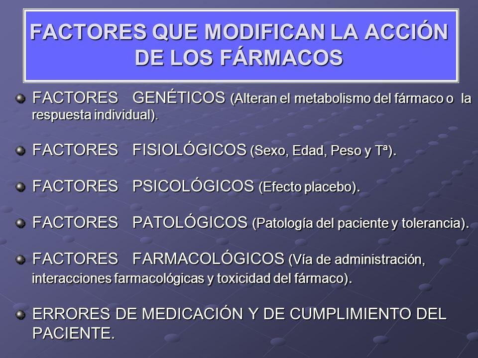 FACTORES QUE MODIFICAN LA ACCIÓN DE LOS FÁRMACOS