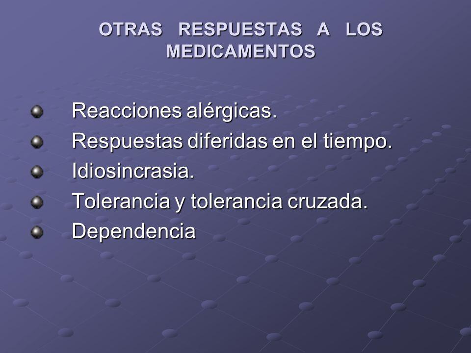 OTRAS RESPUESTAS A LOS MEDICAMENTOS