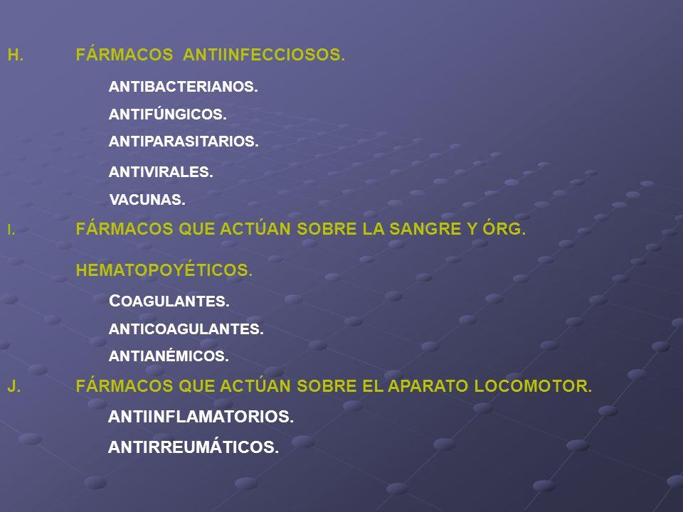 H. FÁRMACOS ANTIINFECCIOSOS. ANTIBACTERIANOS.