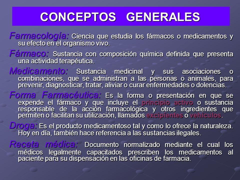 CONCEPTOS GENERALES Farmacología: Ciencia que estudia los fármacos o medicamentos y su efecto en el organismo vivo.