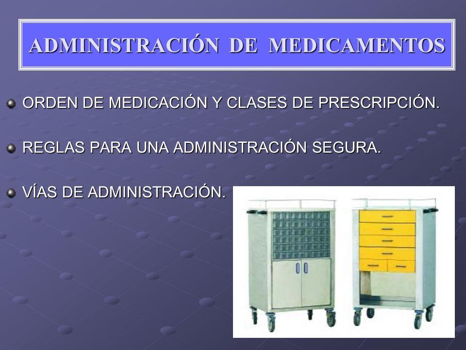 ADMINISTRACIÓN DE MEDICAMENTOS ADMINISTRACIÓN DE MEDICAMENTOS