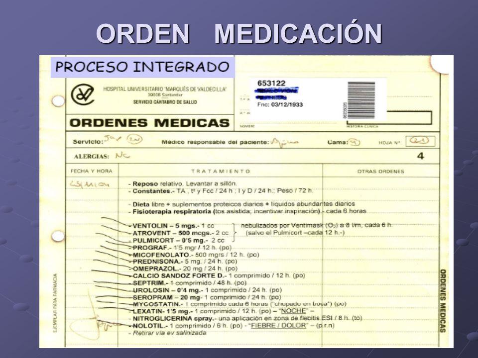 ORDEN MEDICACIÓN