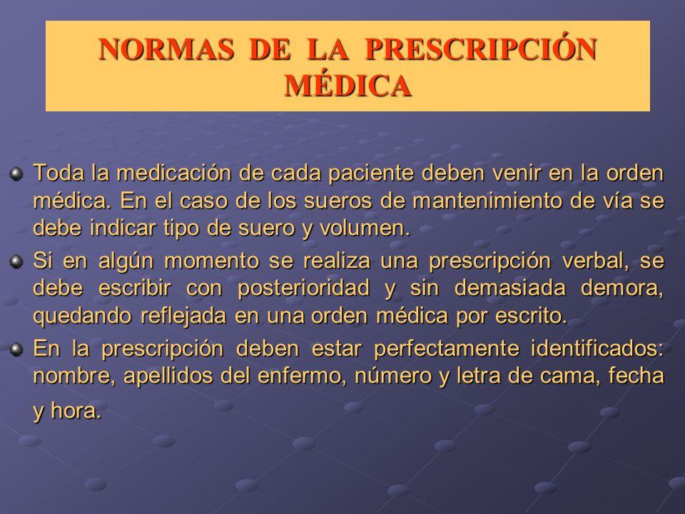 NORMAS DE LA PRESCRIPCIÓN MÉDICA