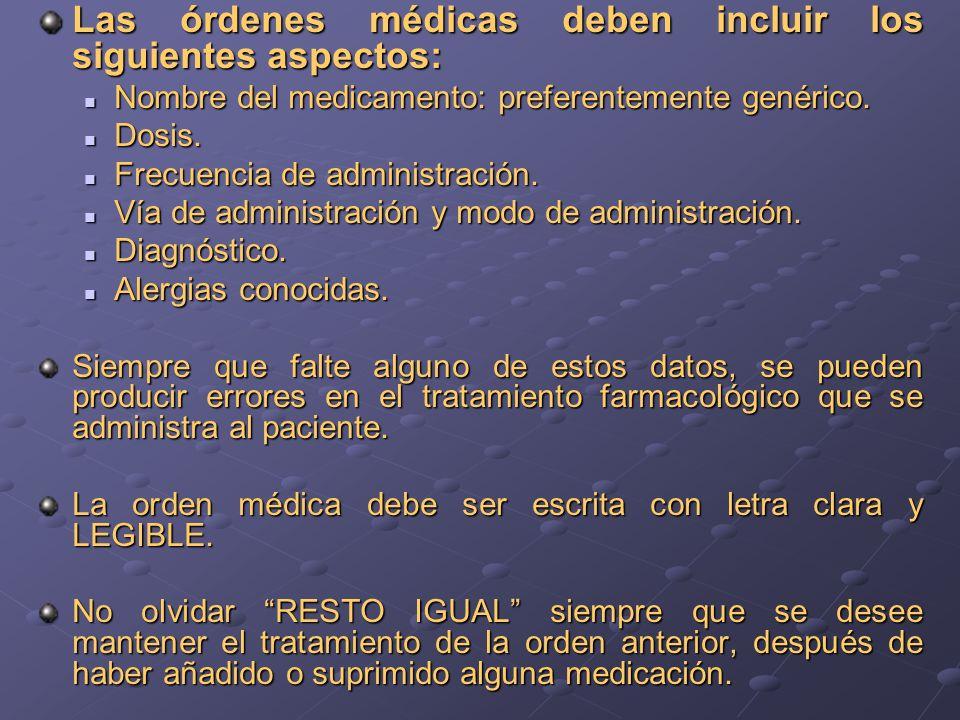 Las órdenes médicas deben incluir los siguientes aspectos: