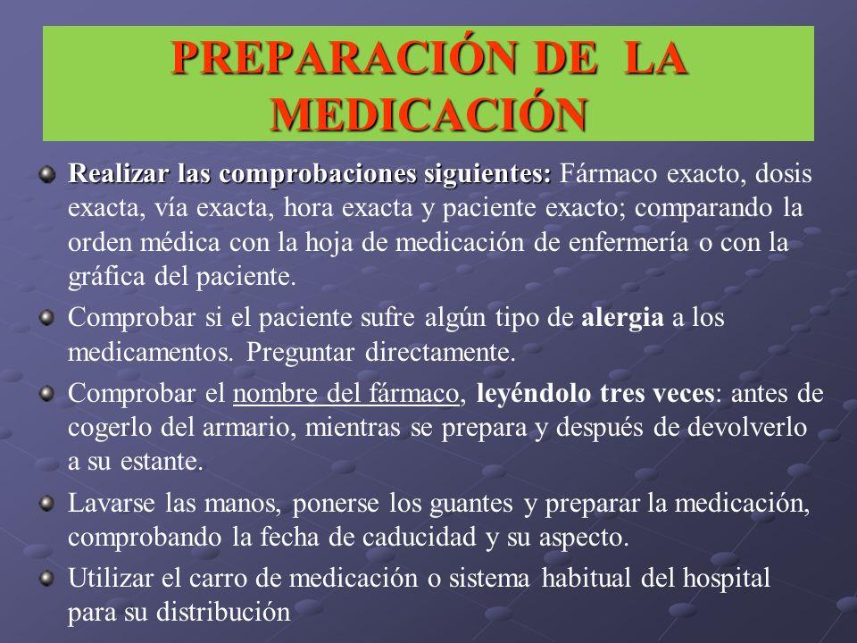 PREPARACIÓN DE LA MEDICACIÓN
