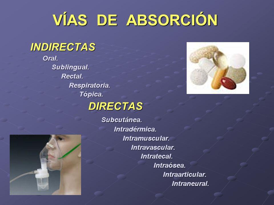 VÍAS DE ABSORCIÓN INDIRECTAS Subcutánea. DIRECTAS Oral. Sublingual.