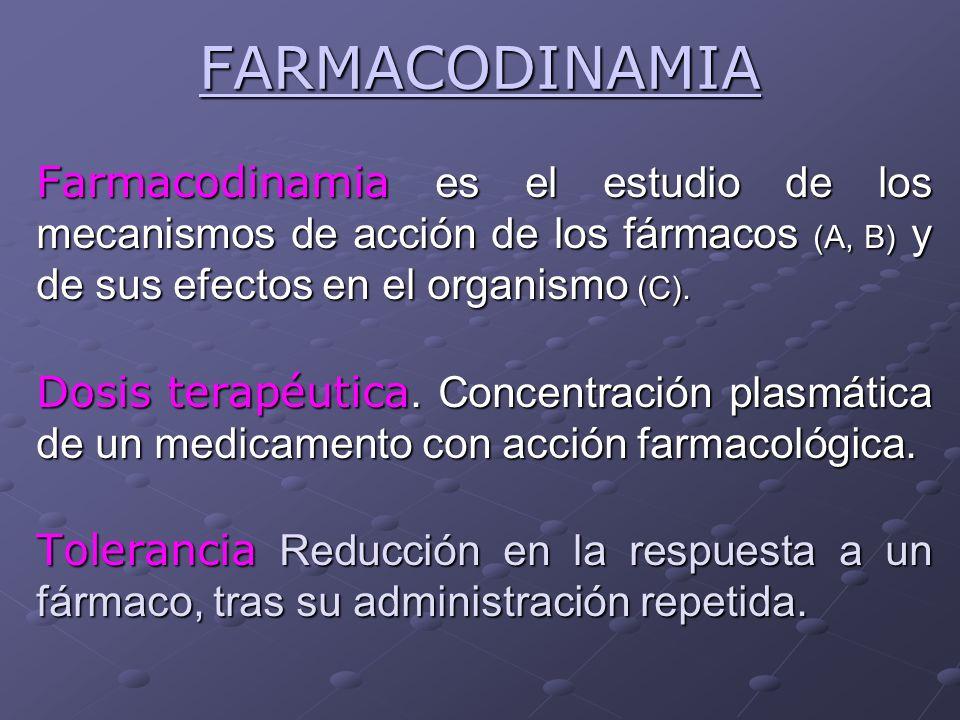 FARMACODINAMIA Farmacodinamia es el estudio de los mecanismos de acción de los fármacos (A, B) y de sus efectos en el organismo (C).