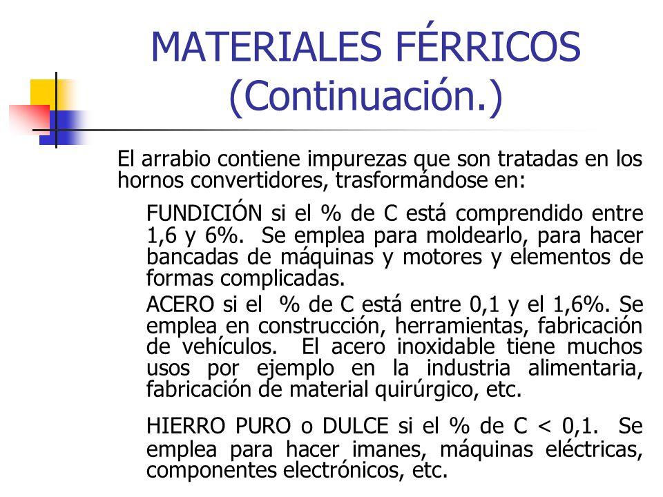 MATERIALES FÉRRICOS (Continuación.)