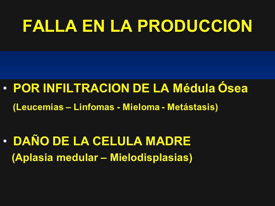 FALLA EN LA PRODUCCION POR INFILTRACION DE LA Médula Ósea
