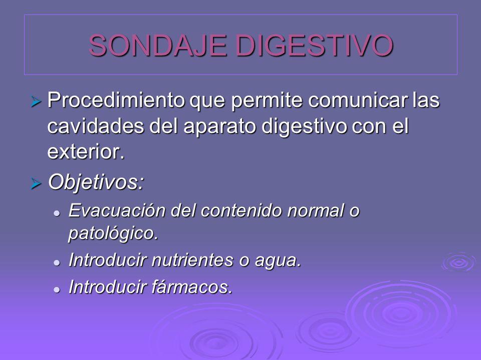 SONDAJE DIGESTIVO Procedimiento que permite comunicar las cavidades del aparato digestivo con el exterior.
