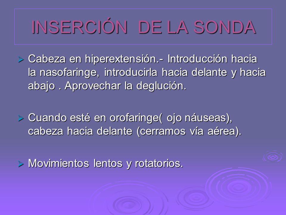 INSERCIÓN DE LA SONDA