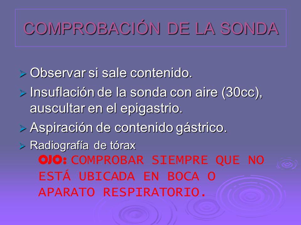 COMPROBACIÓN DE LA SONDA