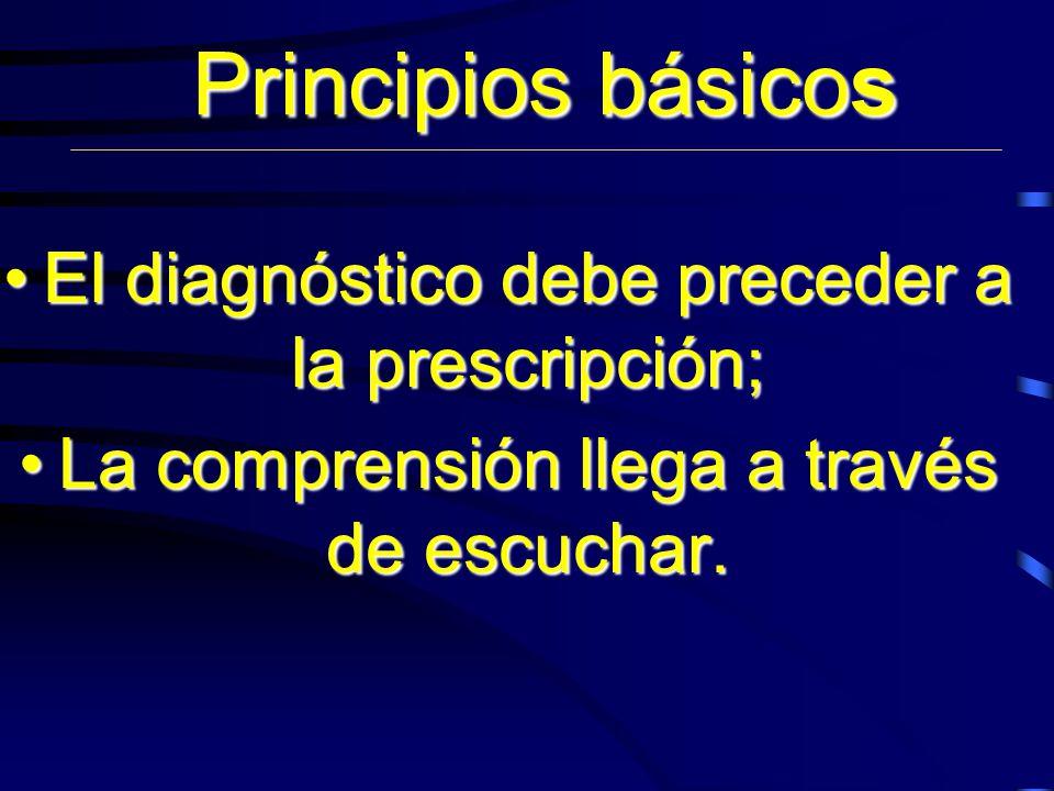 Principios básicos El diagnóstico debe preceder a la prescripción;